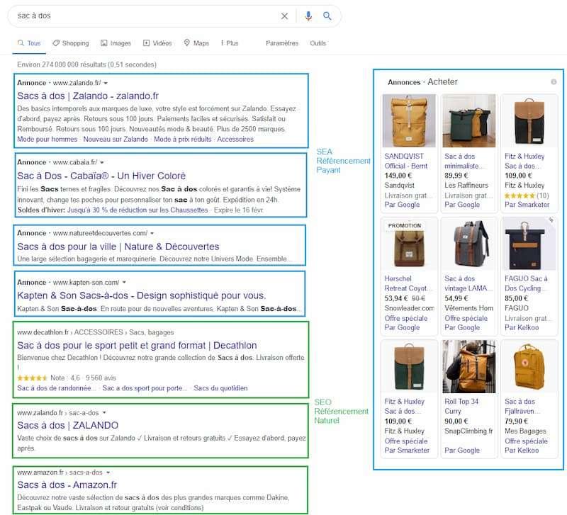 """Résultat SEO et SEA de la requête """"Sac à dos"""" dans Google"""